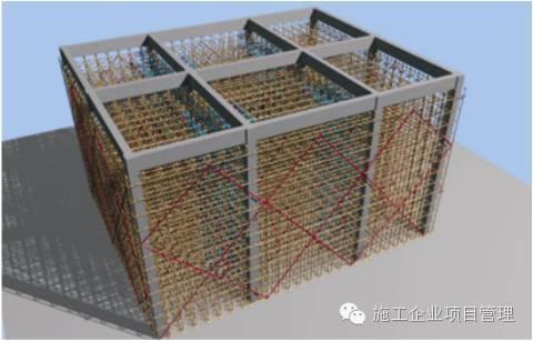 建筑工程支模架搭设控制要点_3