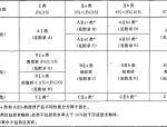 砖瓦系列产品国家标准