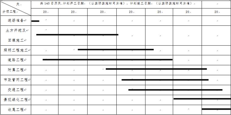 [四川省]阿坝州公安局红原机场分局公安业务施工组织设计(施工组织设计,附施工进度图和施工总平面图)