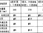 11G329-3_建筑物抗震构造详图(单层工业厂房)
