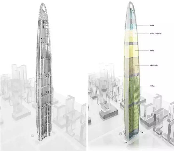中国高度,建世界第二高楼,636米125层今年竣工!_11
