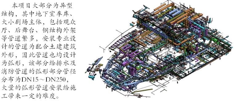 基于BIM的超大弧度大管径管道制作与安装技术