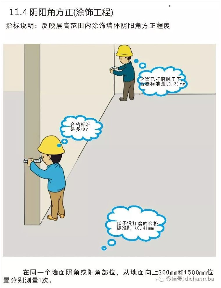 详解在建工程实测实量可视化体系(全套),完美!!!!_93