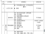 土建工程监理规划范本