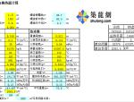 螺旋板式换热器(原油/热煤油换热器计算)