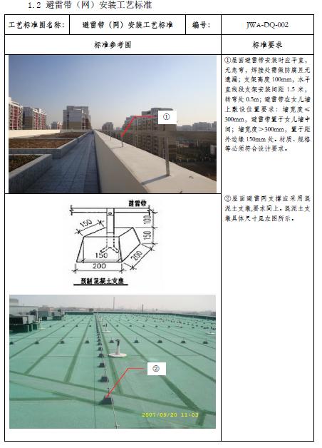 中建安装公司施工工艺标准合集