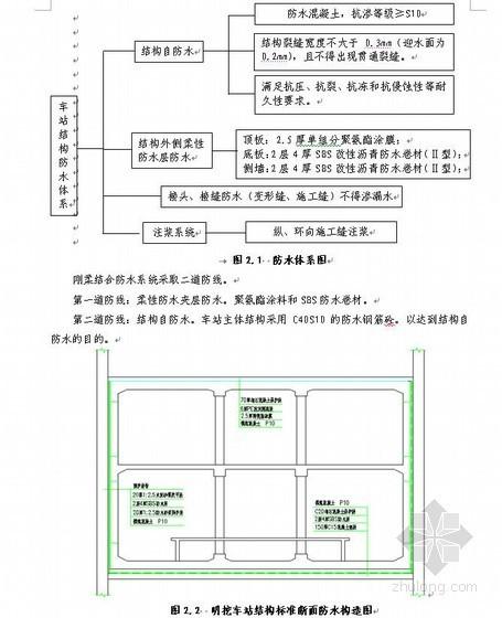 北京地铁明挖车站主体结构防水施工方案