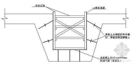 电梯井、集水坑模板支撑示意图