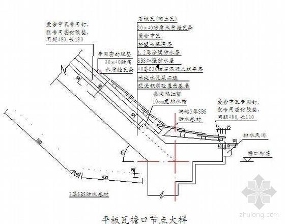某别墅屋面工程施工方案(SBS、聚笨板保温、石板瓦屋面等)
