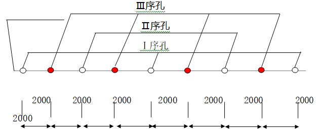 水利工程施工组织设计Word版(共96页)_4