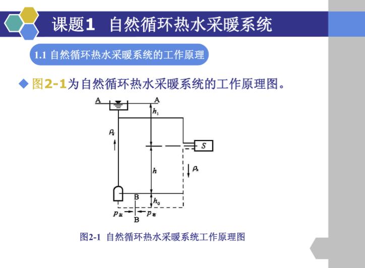 [高校课件]供热工程-热水采暖系统