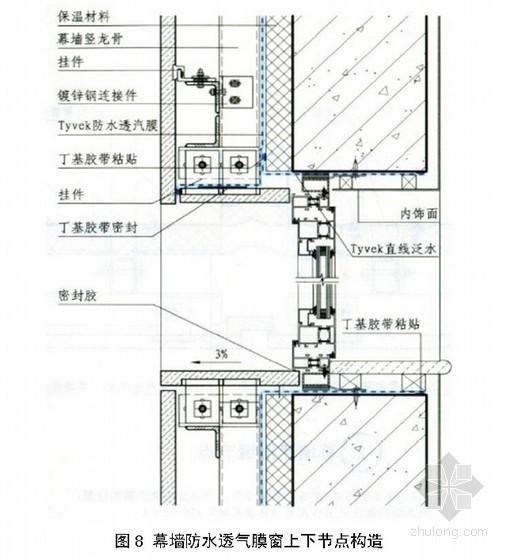幕墙岩棉、防水透气膜施工质量措施