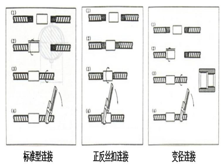 敦煌国际酒店5#楼钢筋工程施工方案