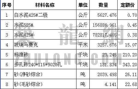 浙江某工业厂房(排架结构)投标预算书
