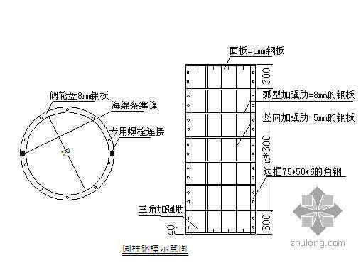 武汉某航站楼模板工程施工方案(双面覆膜木模板 计算书)