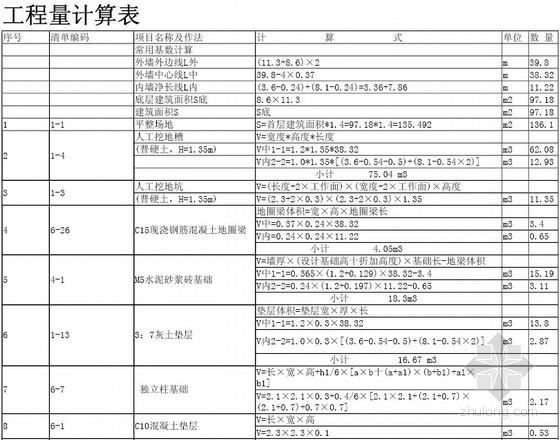 厂房建筑工程施工图预算实例(含工程量计算、图纸)