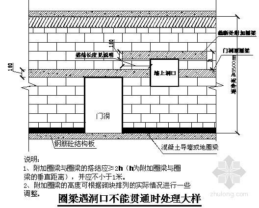 [上海]住宅楼空心砌块、加气混凝土砌块砌筑施工方案
