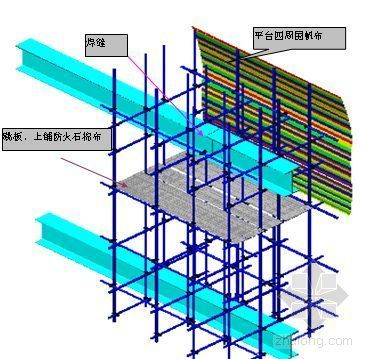 东莞市某商业大楼钢结构吊装、安装方案