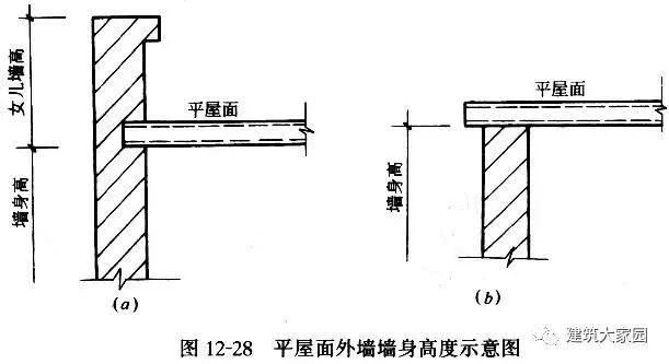 砌筑工程的基础知识及相关工程量计算_14