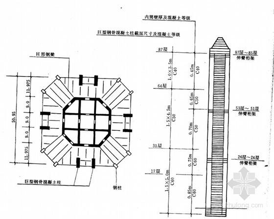 框架筒体混合结构在高层建筑施工应用研究汇报(110页)