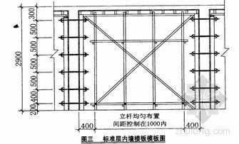 武汉某工程剪力墙结构模板施工方案