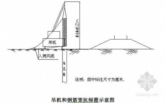 [福建]跨铁路互通匝道工程施工方案(中铁建)