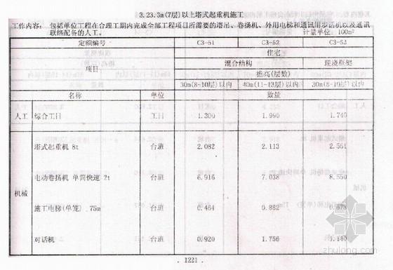 2010新疆建筑工程消耗量定额措施项目(建筑工程垂直运输)