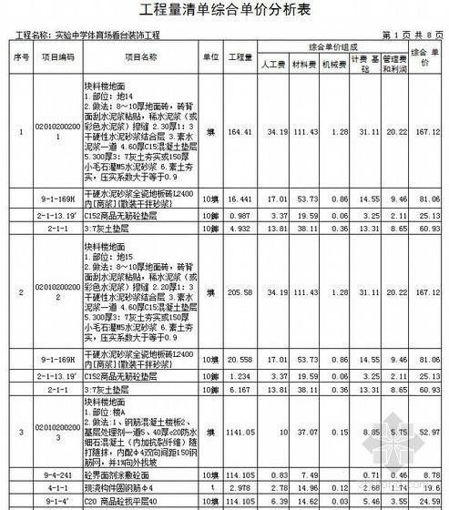 [山东]实验中学看台装饰工程招标控制价(2013)