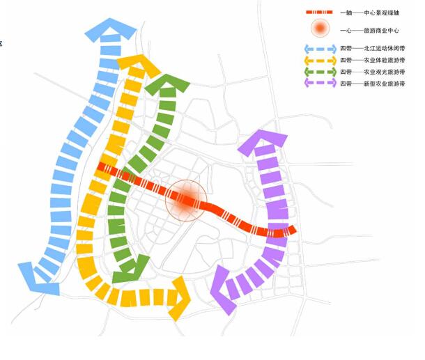 [广东]创意农业城规划设计旅游规划
