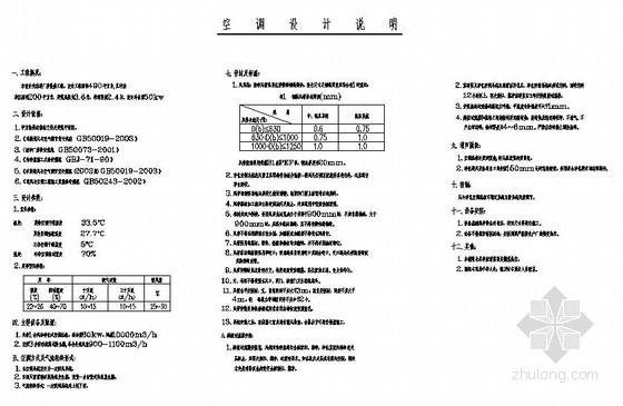 某厂房净化空调工程图纸