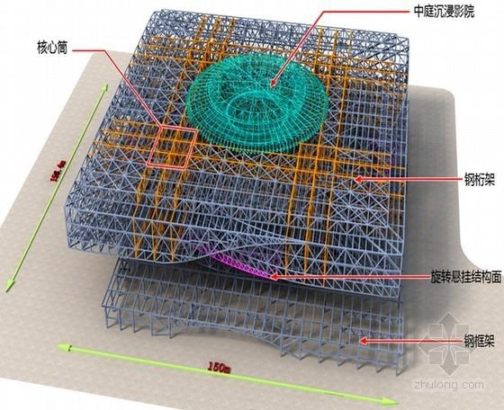 [湖北]钢框架结构科技馆工程钢结构施工组织设计初步汇报(86页 三维图丰富)
