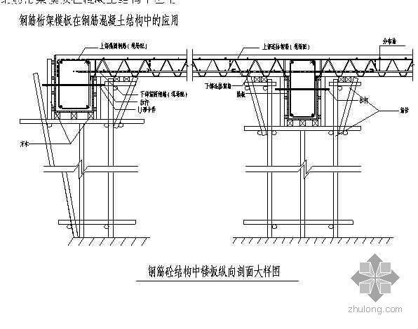 钢筋桁架模板安装工程施工指导