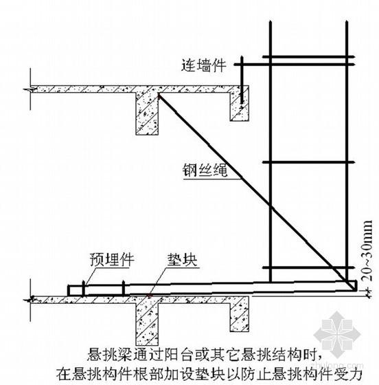 [山东]住宅工程悬挑脚手架施工方案(计算书)