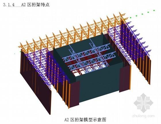 [北京]博物馆钢桁架结构屋面施工方案(安装示意图)