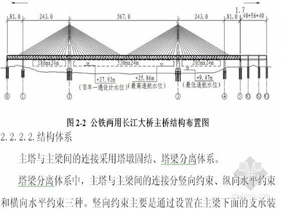新建公铁两用长江大桥实施性施工组织设计(266页)