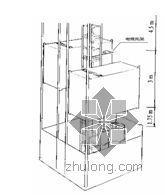 上海某项目人货电梯安装方案-