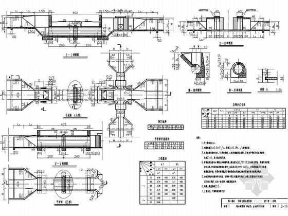 联合建筑物(倒虹吸、分水闸)设计图