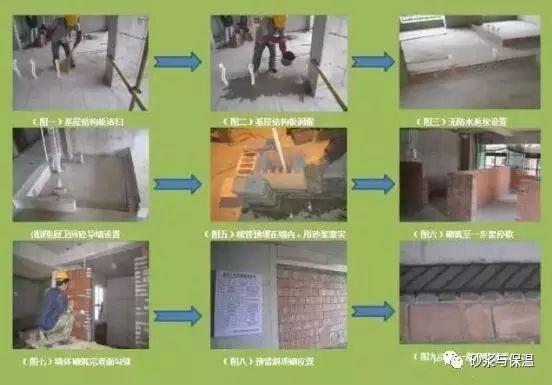 万科如何控制工程项目砌体、抹灰质量?多图说明