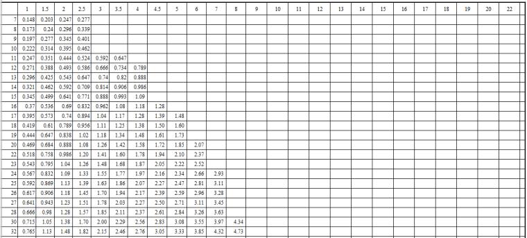 无缝钢管理论重量表