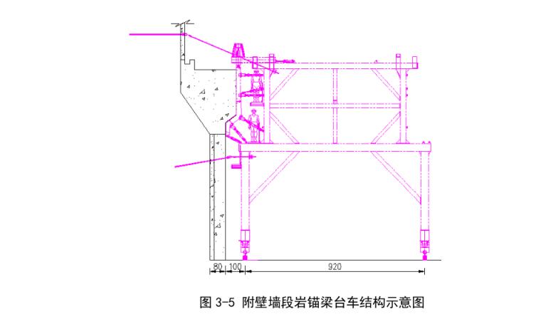 附壁墙段岩锚梁台车结构示意图