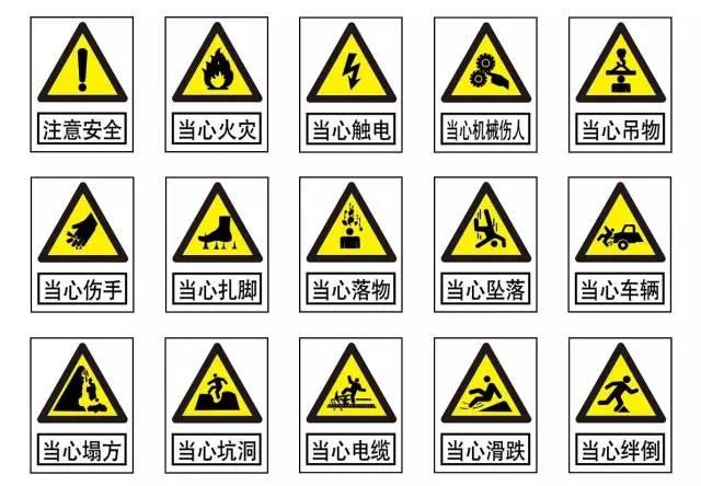 《工程项目施工人员安全指导手册》转给每一位工程人!_71