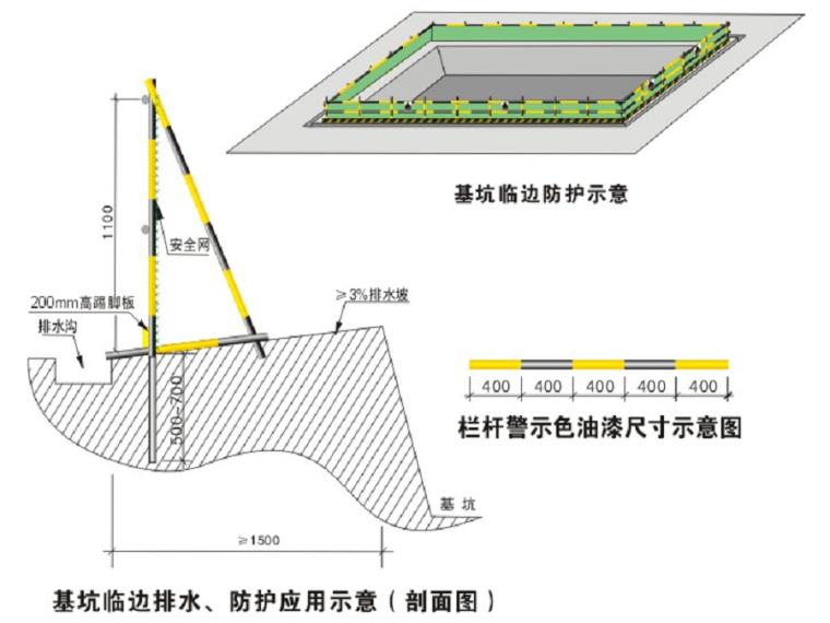 [合肥]框剪结构公寓建筑双示范工程创建计划和保证措施(45页 )