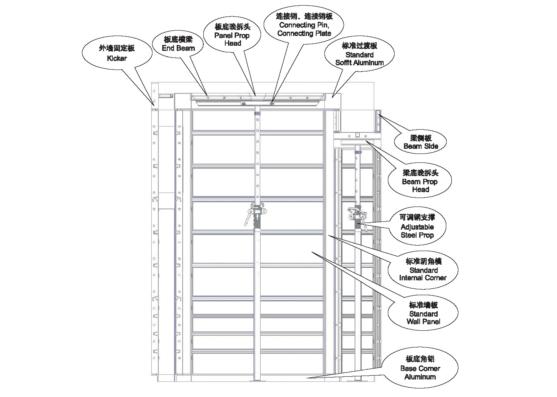 铝合金模板施工方案(共48页)_4