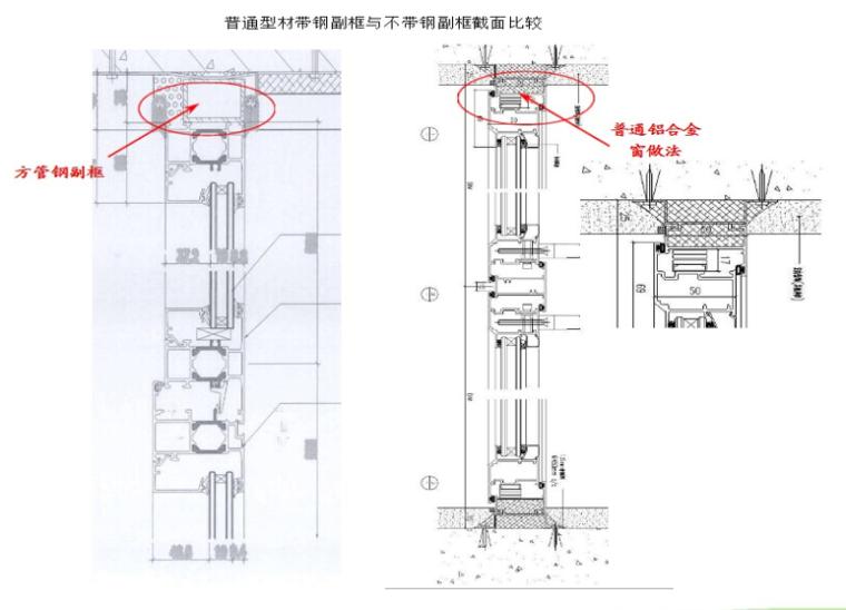铝门窗钢副框安装过程图解