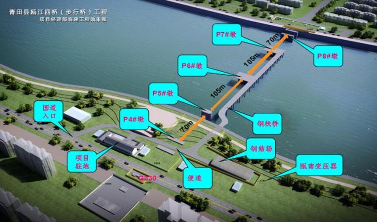 步行桥工程塔吊专项施工方案(QTZ80,臂长在55m)