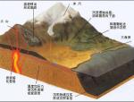 隧道工程岩石辨别【多图】!