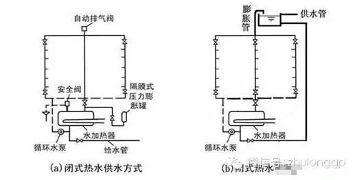 建筑热水供应系统图示_10