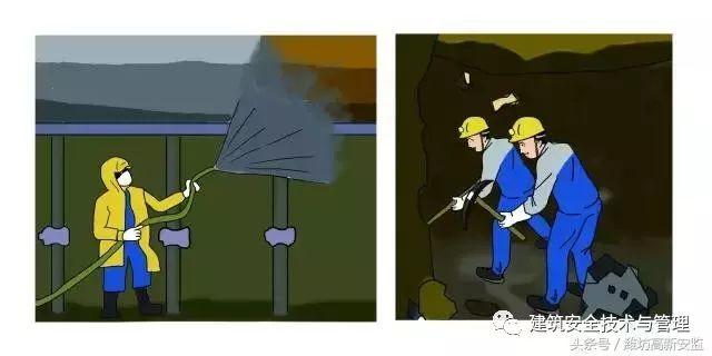 建筑施工安全规范图解,图文并茂,用作安全教育再合适不过!_19
