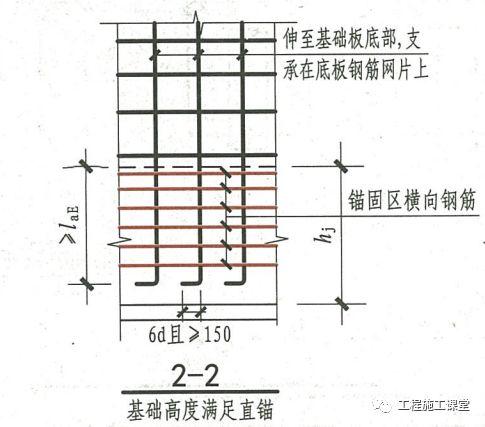 结合16G101、18G901图集,详解钢筋施工的常见问题点!_14