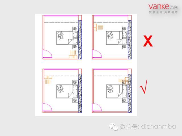 万科房地产施工图设计指导解读(含建筑、结构、地下人防等)_28